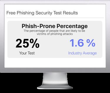 KnowBe4 Phishing Test